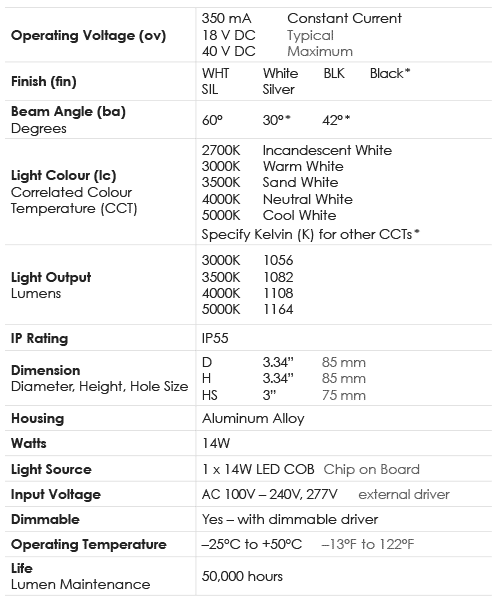 Spec-Chart_Downlight_14WS