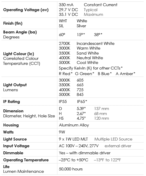 Spec Chart_Downlight_9WS Professional Grade