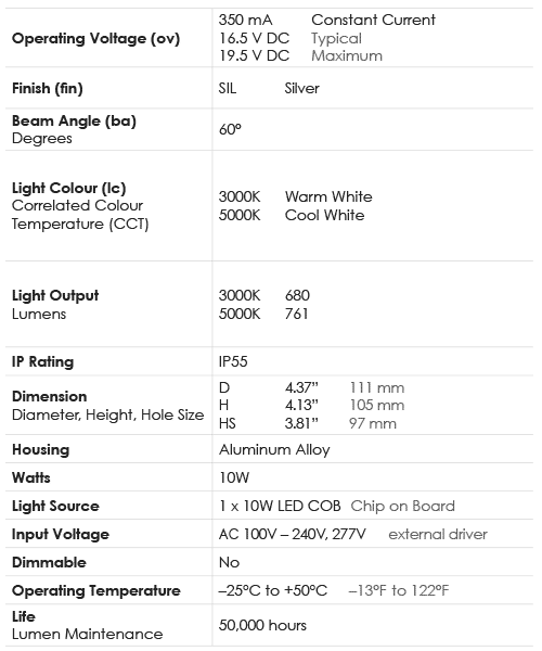 Spec Chart_Downlight_10W