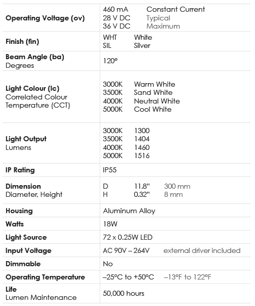 Spec Chart_Downlight_18W Round
