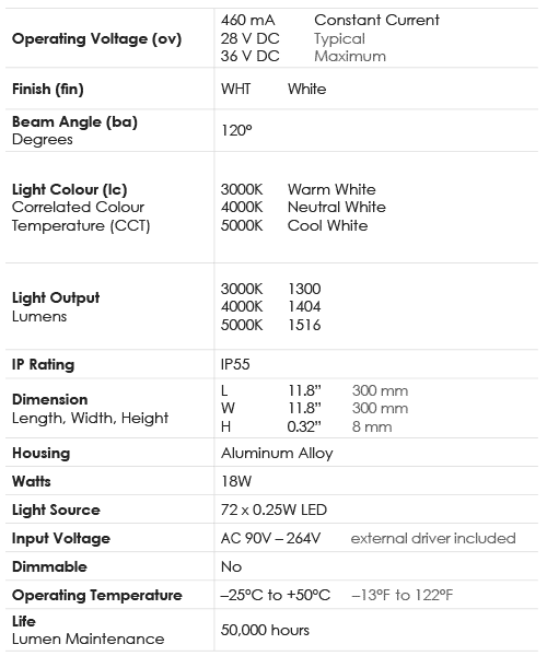 Spec Chart_Downlight_18W Square