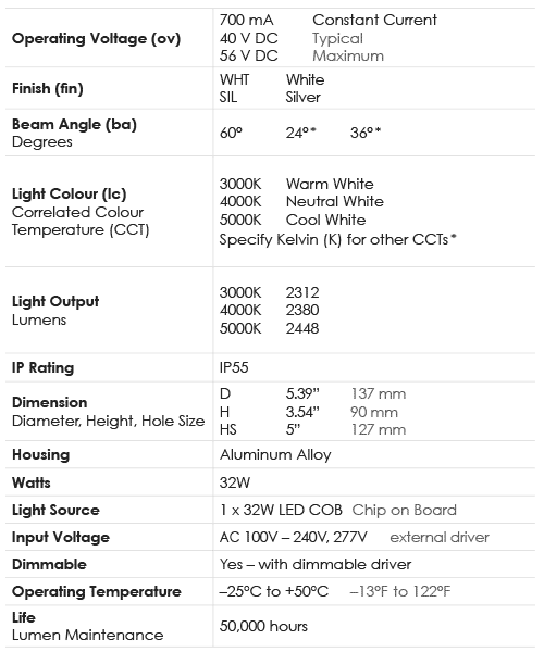 Spec Chart_Downlight_32WS