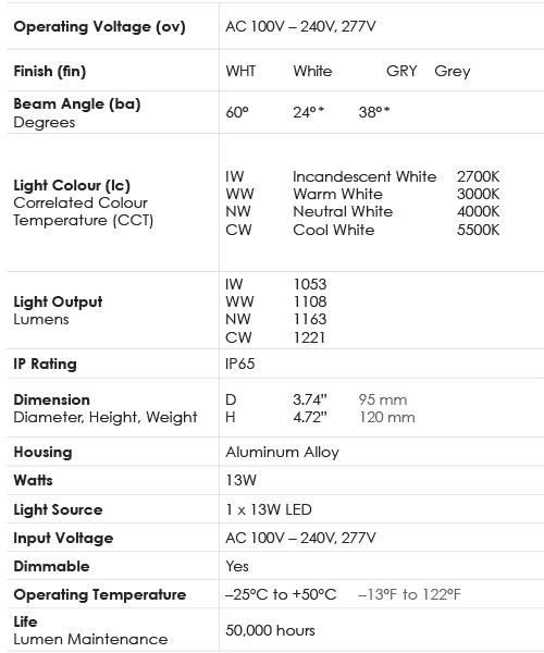 Spec Chart_Lamp_13W PAR30
