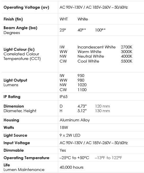 Spec Chart_Lamp_18W PAR38