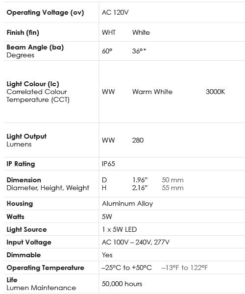Spec Chart_Lamp_5W GU10