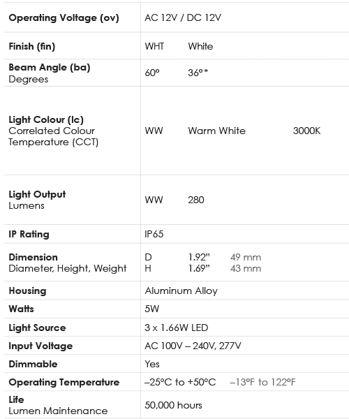 Spec Chart_Lamp_5W MR16