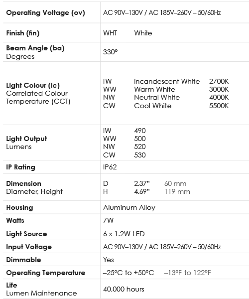 Spec Chart_Lamp_7W A19 330