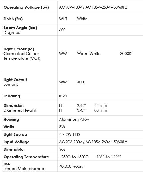 Spec Chart_Lamp_8W PAR20 Standard Grade