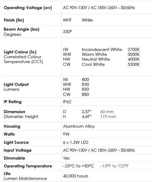 Spec Chart_Lamp_9W A19 330