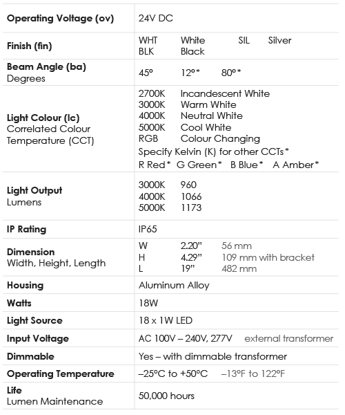 Spec Chart_Linear Lights_18W LP005