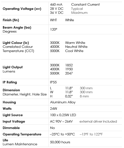 Spec-Chart_Downlight_24W-Square