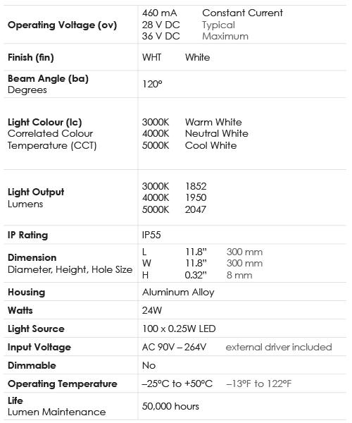Spec-Chart_Downlight_24W-Square