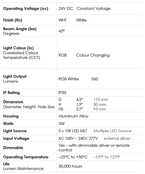 Spec-Chart_Downlight_5WS-RGB