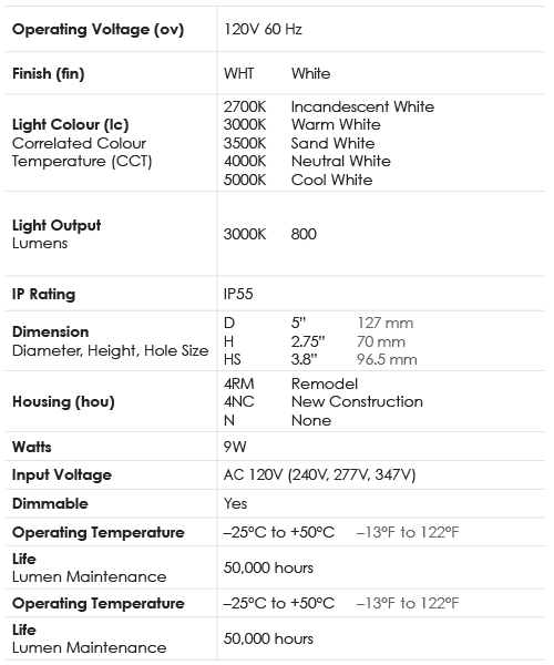 Spec-Chart_Downlight_9W-4IN