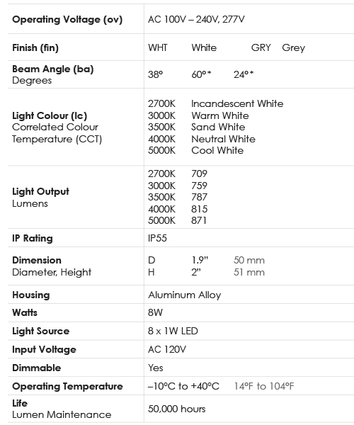 Spec-Chart_Lamp_8W-MR16