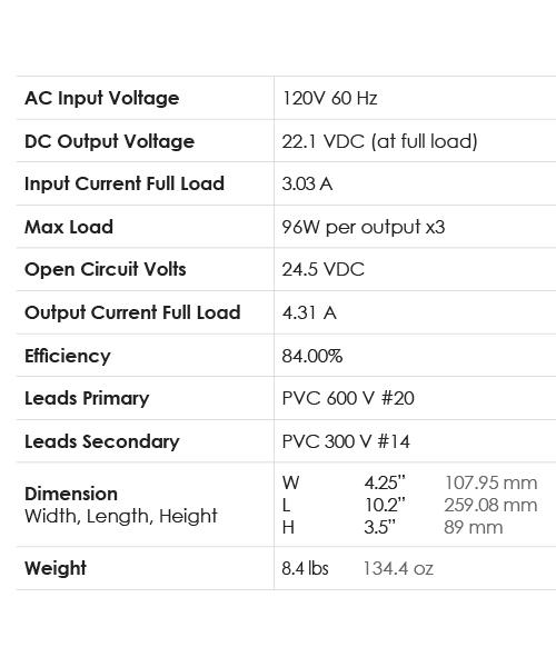 Spec-Chart_Power_24VDC-288MOD