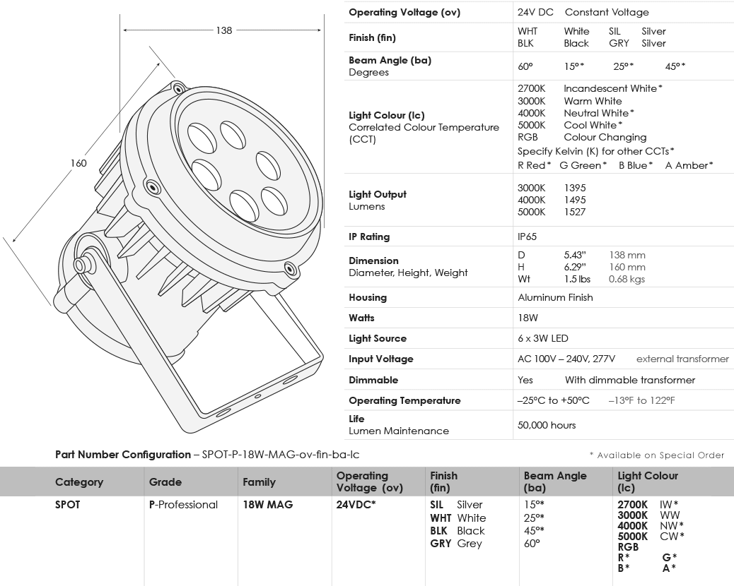 sgi-led-spot-lights_18w-magnum_specifications
