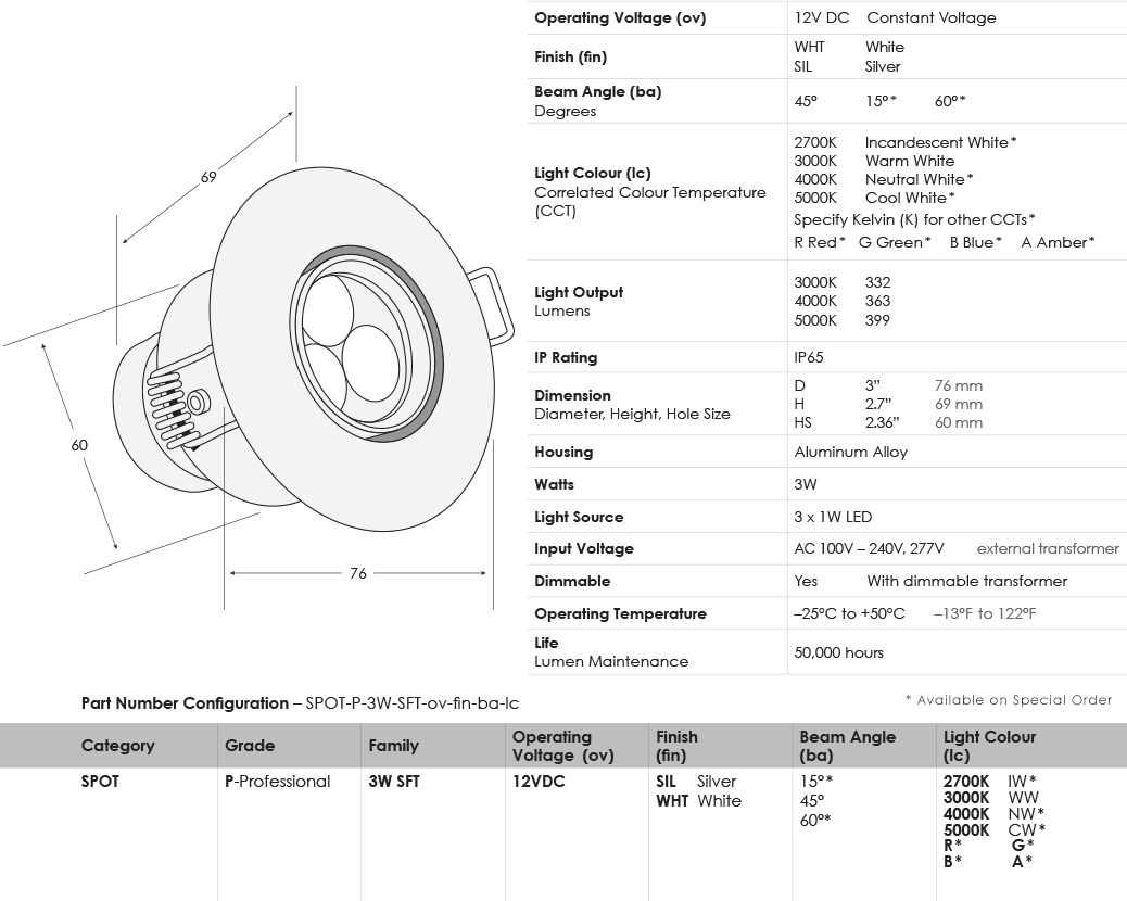 SGi's Specification Chart for Soffit LED Spot Light