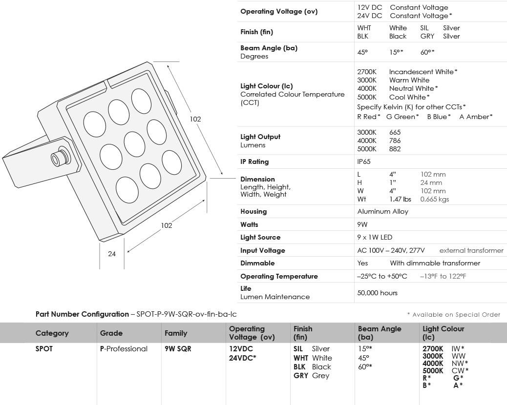 sgi-led-spot-lights_9w-square_specifications